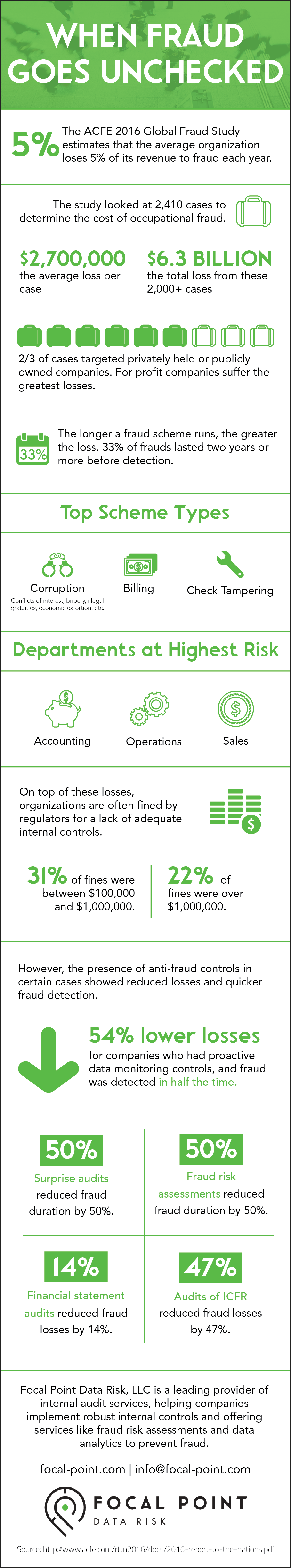 Fraud Infographic-01.png