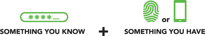 MFA Diagram.png