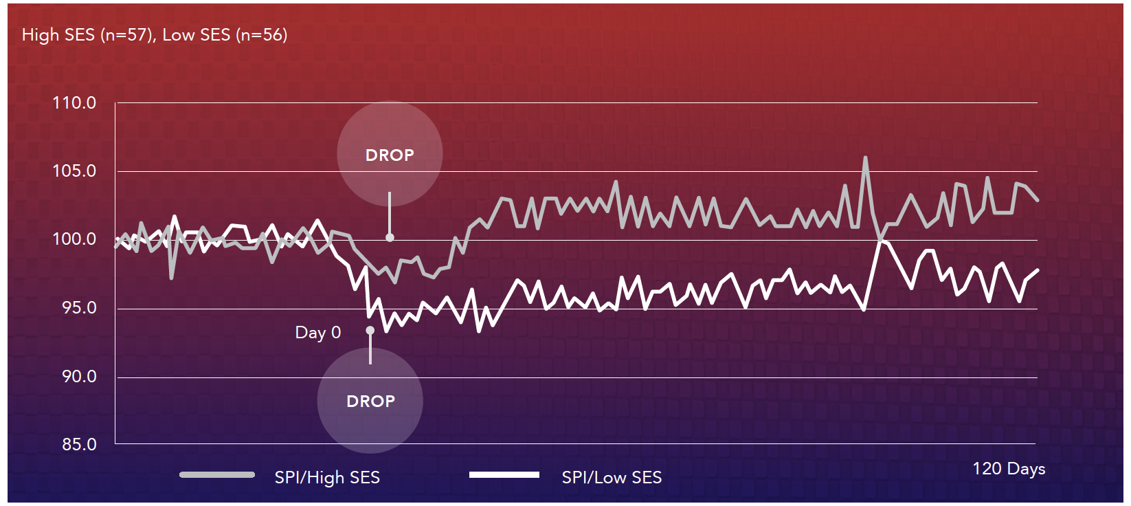 Ponemon graph.png