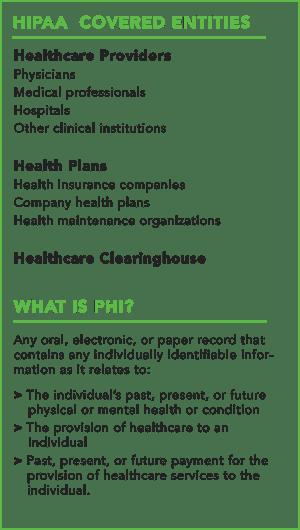 PHI blog graphic-1